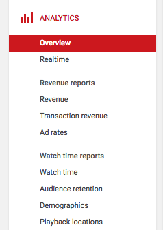 monetize your youtube videos
