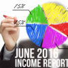 june blog income report